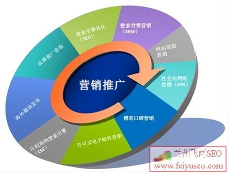 网站营销干货:最牛B的推广网站引流模式